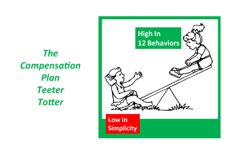 The Compensation Plan Teeter-Totter